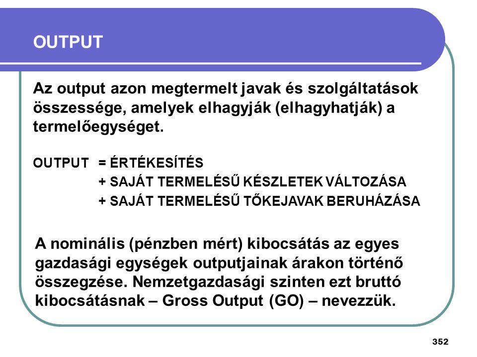352 OUTPUT Az output azon megtermelt javak és szolgáltatások összessége, amelyek elhagyják (elhagyhatják) a termelőegységet. OUTPUT= ÉRTÉKESÍTÉS + SAJ
