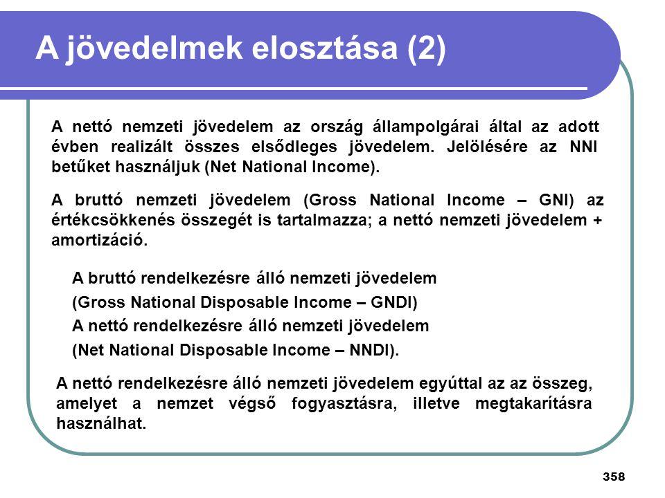 358 A nettó nemzeti jövedelem az ország állampolgárai által az adott évben realizált összes elsődleges jövedelem. Jelölésére az NNI betűket használjuk