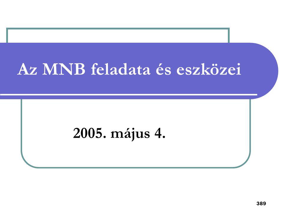 389 Az MNB feladata és eszközei 2005. május 4.