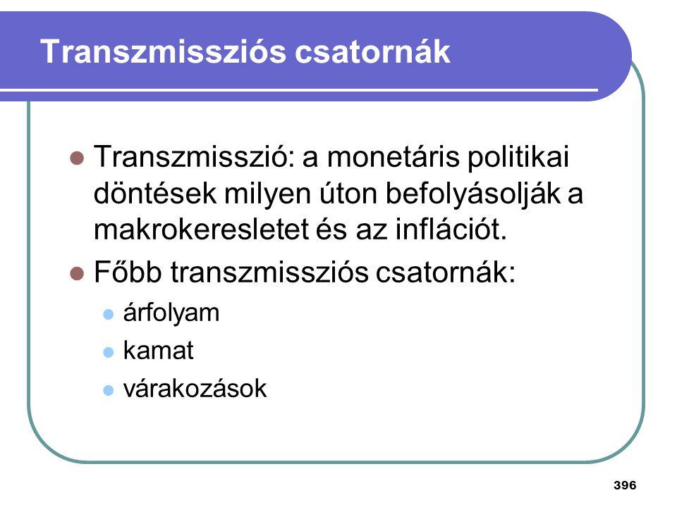 396 Transzmissziós csatornák Transzmisszió: a monetáris politikai döntések milyen úton befolyásolják a makrokeresletet és az inflációt. Főbb transzmis