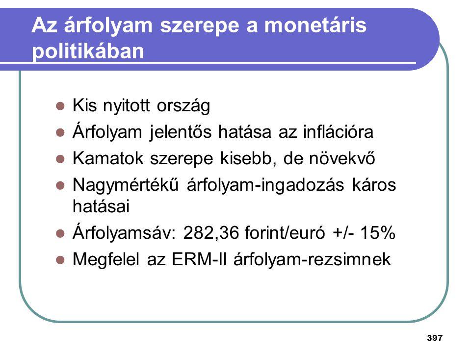 397 Az árfolyam szerepe a monetáris politikában Kis nyitott ország Árfolyam jelentős hatása az inflációra Kamatok szerepe kisebb, de növekvő Nagymérté