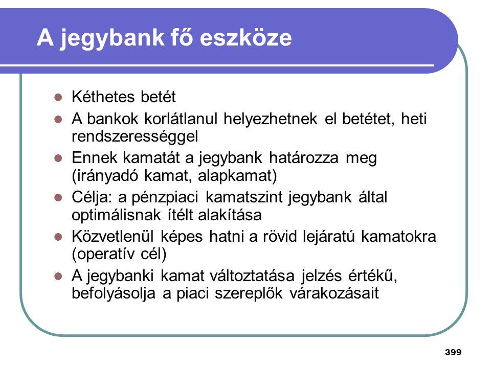 399 A jegybank fő eszköze Kéthetes betét A bankok korlátlanul helyezhetnek el betétet, heti rendszerességgel Ennek kamatát a jegybank határozza meg (i