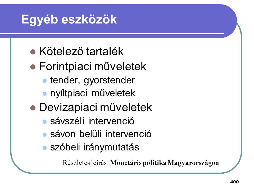400 Egyéb eszközök Részletes leírás: Monetáris politika Magyarországon Kötelező tartalék Forintpiaci műveletek tender, gyorstender nyíltpiaci művelete