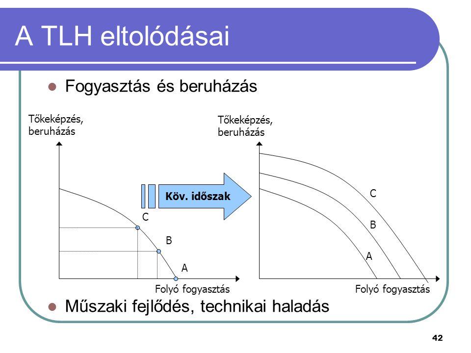 42 A TLH eltolódásai Folyó fogyasztás Fogyasztás és beruházás Műszaki fejlődés, technikai haladás Tőkeképzés, beruházás Köv. időszak A B C A B C Tőkek