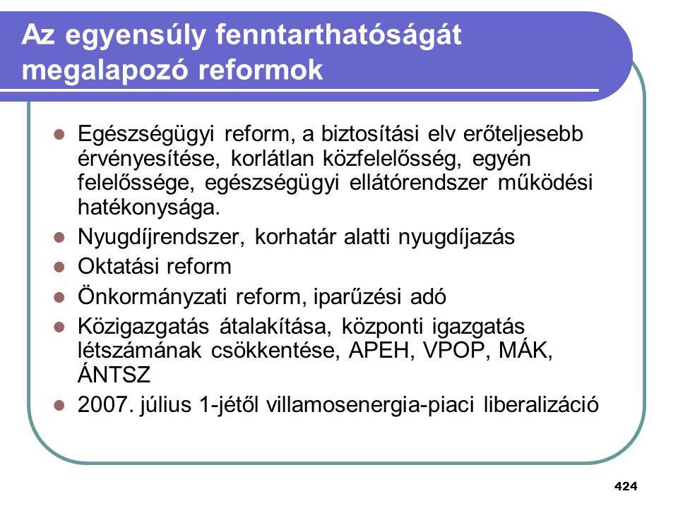 424 Az egyensúly fenntarthatóságát megalapozó reformok Egészségügyi reform, a biztosítási elv erőteljesebb érvényesítése, korlátlan közfelelősség, egy