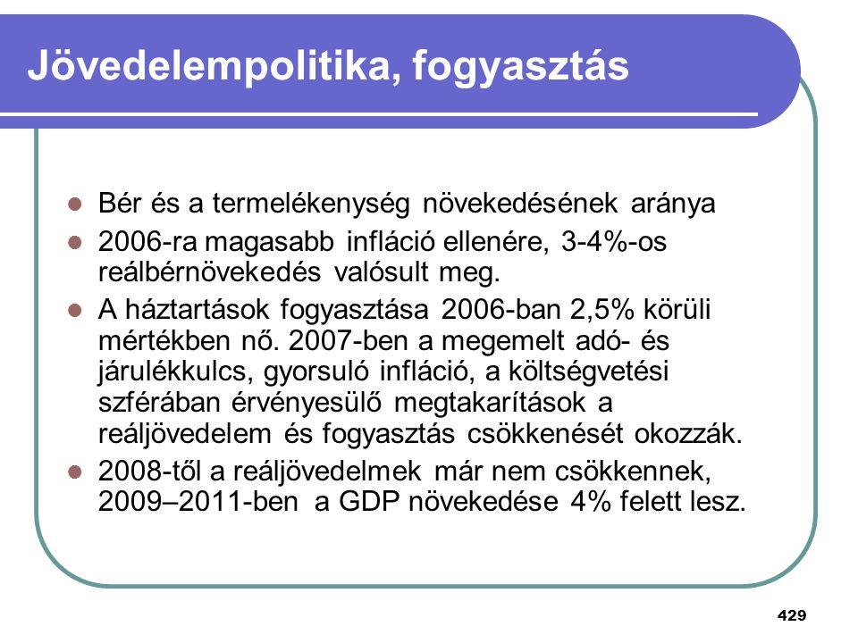 429 Jövedelempolitika, fogyasztás Bér és a termelékenység növekedésének aránya 2006-ra magasabb infláció ellenére, 3-4%-os reálbérnövekedés valósult m