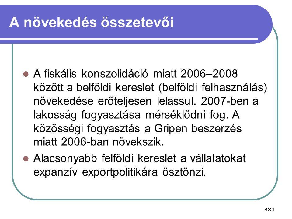 431 A növekedés összetevői A fiskális konszolidáció miatt 2006–2008 között a belföldi kereslet (belföldi felhasználás) növekedése erőteljesen lelassul