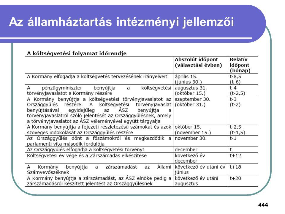 444 Az államháztartás intézményi jellemzői