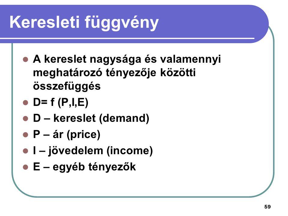 59 Keresleti függvény A kereslet nagysága és valamennyi meghatározó tényezője közötti összefüggés D= f (P,I,E) D – kereslet (demand) P – ár (price) I