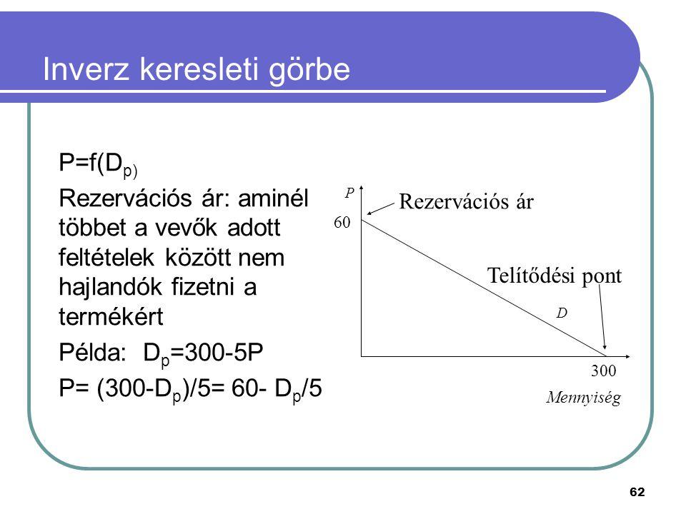 62 Inverz keresleti görbe P=f(D p) Rezervációs ár: aminél többet a vevők adott feltételek között nem hajlandók fizetni a termékért Példa: D p =300-5P