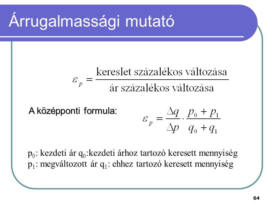 64 Árrugalmassági mutató A középponti formula: p 0 : kezdeti ár q 0 :kezdeti árhoz tartozó keresett mennyiség p 1 : megváltozott ár q 1 : ehhez tartoz