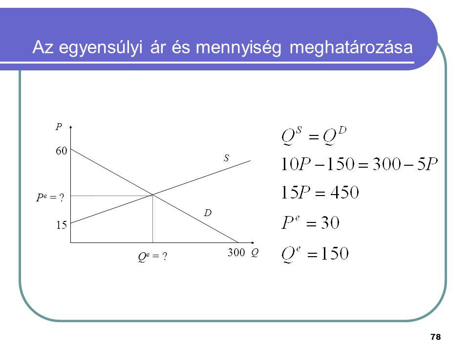78 Az egyensúlyi ár és mennyiség meghatározása P Q 15 S 60 300 D P e = ? Q e = ?
