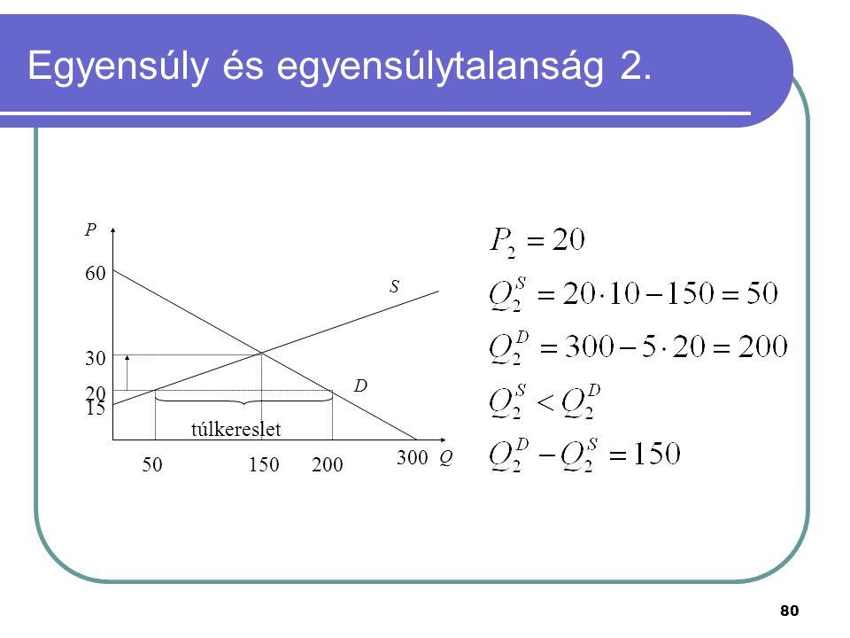 80 Egyensúly és egyensúlytalanság 2. P Q 15 S 60 300 D 30 150 túlkereslet 20 50200