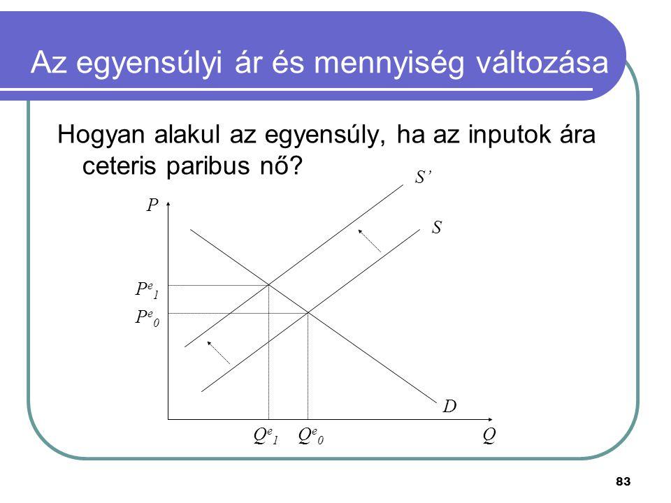 83 Az egyensúlyi ár és mennyiség változása Hogyan alakul az egyensúly, ha az inputok ára ceteris paribus nő? S D P Q Pe0Pe0 Pe1Pe1 Qe0Qe0 Qe1Qe1 S'