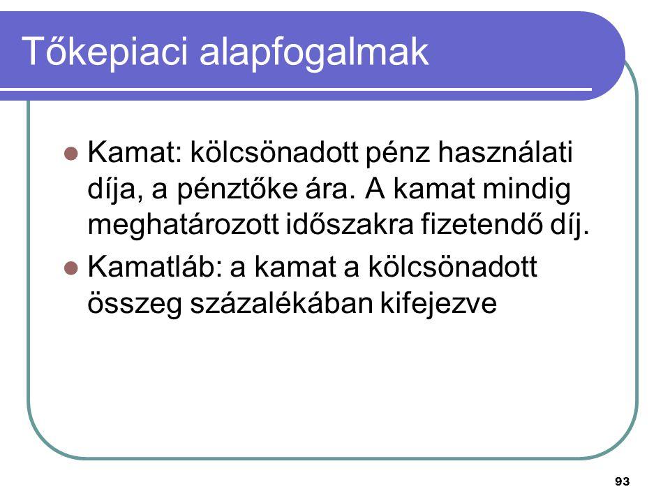 93 Tőkepiaci alapfogalmak Kamat: kölcsönadott pénz használati díja, a pénztőke ára. A kamat mindig meghatározott időszakra fizetendő díj. Kamatláb: a