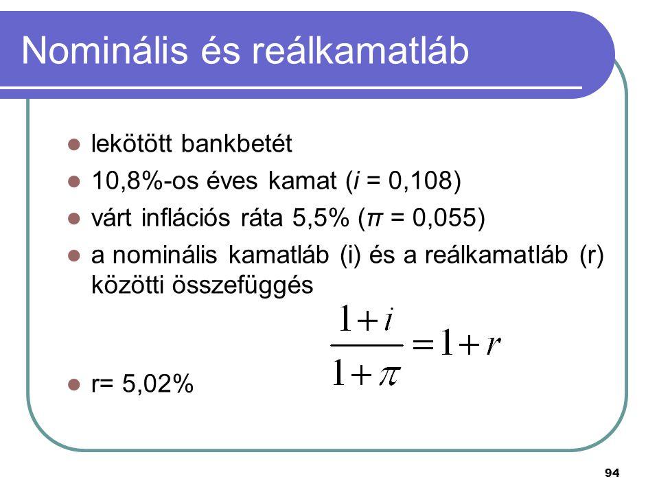 94 Nominális és reálkamatláb lekötött bankbetét 10,8%-os éves kamat (i = 0,108) várt inflációs ráta 5,5% (π = 0,055) a nominális kamatláb (i) és a reá
