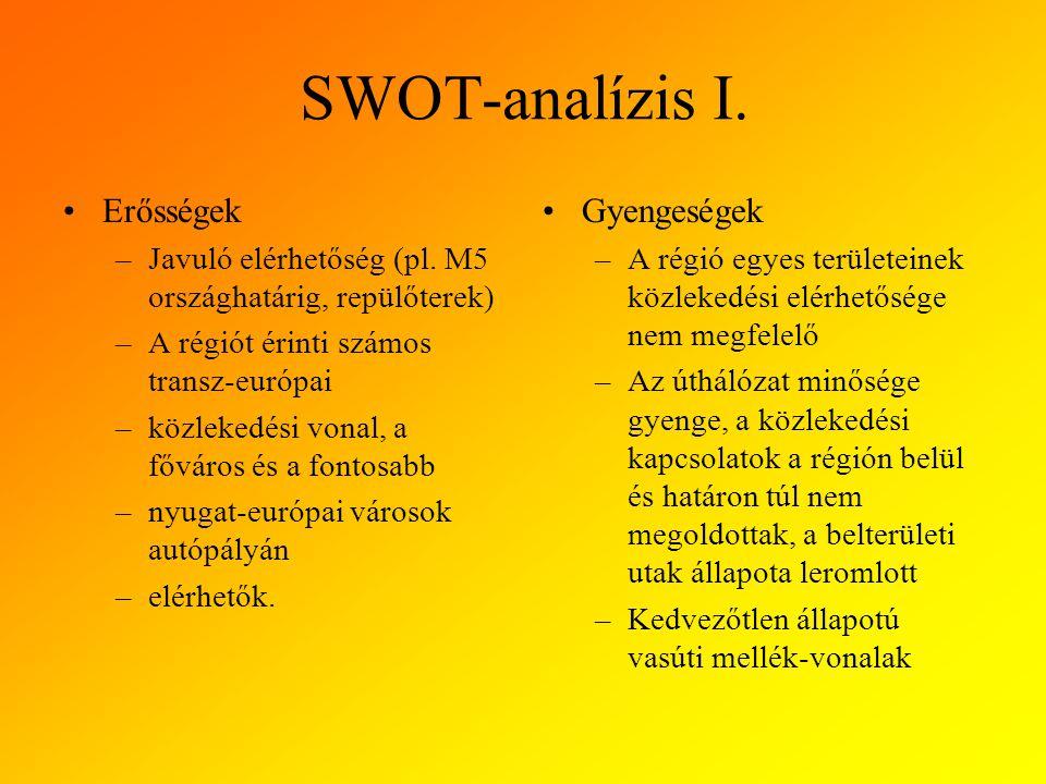 SWOT-analízis I.Erősségek –Javuló elérhetőség (pl.