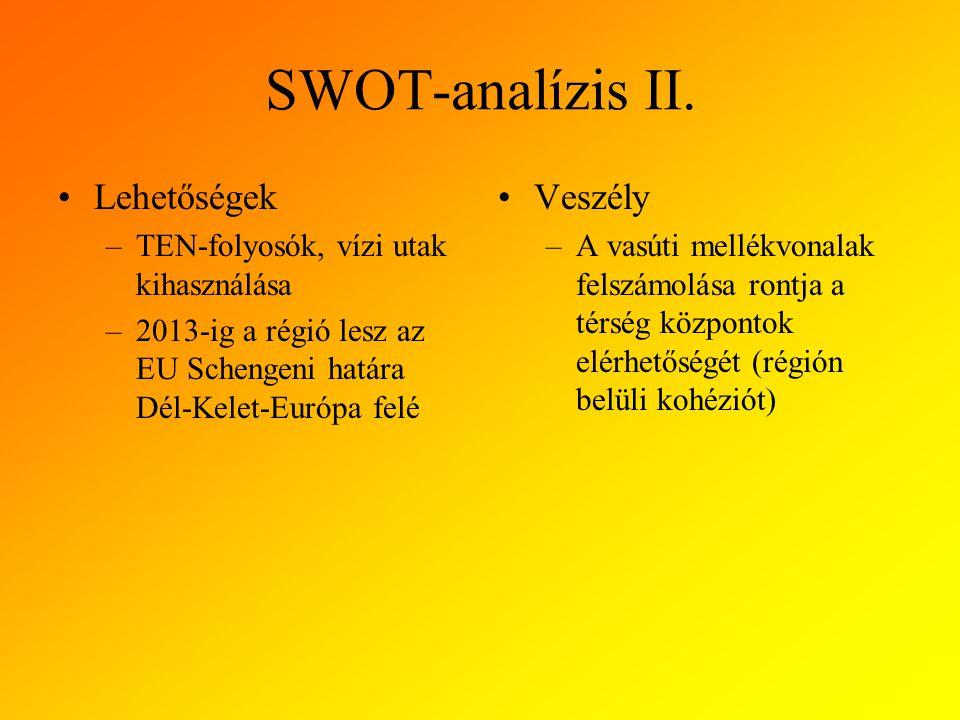 SWOT-analízis II.