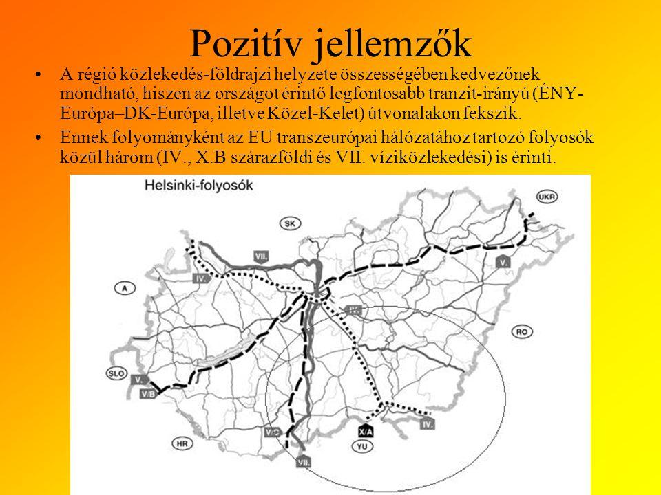Pozitív jellemzők A régió közlekedés-földrajzi helyzete összességében kedvezőnek mondható, hiszen az országot érintő legfontosabb tranzit-irányú (ÉNY- Európa–DK-Európa, illetve Közel-Kelet) útvonalakon fekszik.