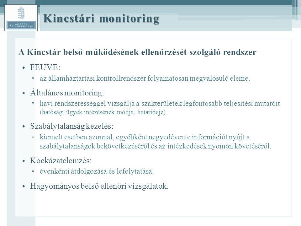 Kincstári monitoring A Kincstár belső működésének ellenőrzését szolgáló rendszer FEUVE: ▫ az államháztartási kontrollrendszer folyamatosan megvalósuló eleme.