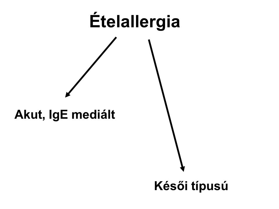 Ételallergia Akut, IgE mediált Késői típusú