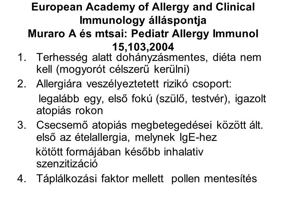 European Academy of Allergy and Clinical Immunology álláspontja Muraro A és mtsai: Pediatr Allergy Immunol 15,103,2004 1.Terhesség alatt dohányzásment