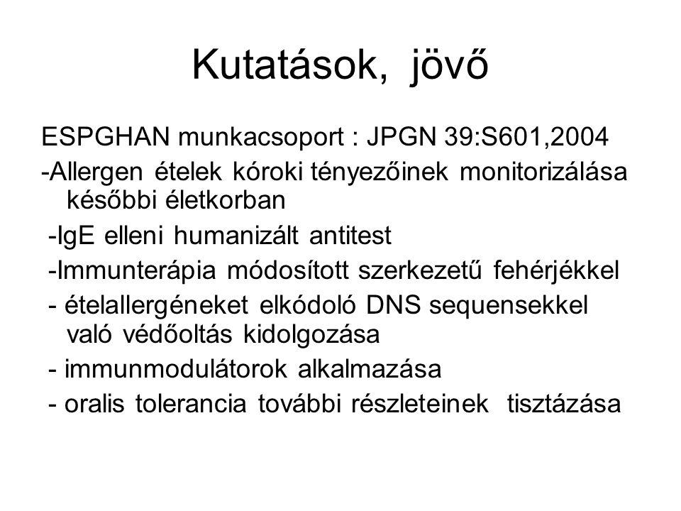 Kutatások, jövő ESPGHAN munkacsoport : JPGN 39:S601,2004 -Allergen ételek kóroki tényezőinek monitorizálása későbbi életkorban -IgE elleni humanizált
