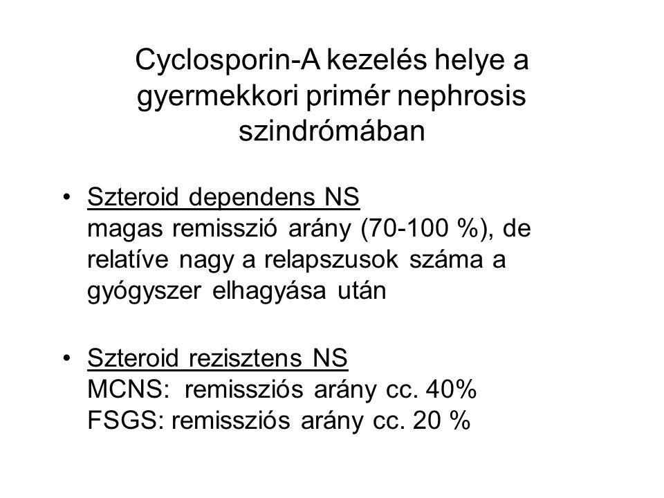 Cyclosporin-A kezelés helye a gyermekkori primér nephrosis szindrómában Szteroid dependens NS magas remisszió arány (70-100 %), de relatíve nagy a relapszusok száma a gyógyszer elhagyása után Szteroid rezisztens NS MCNS: remissziós arány cc.