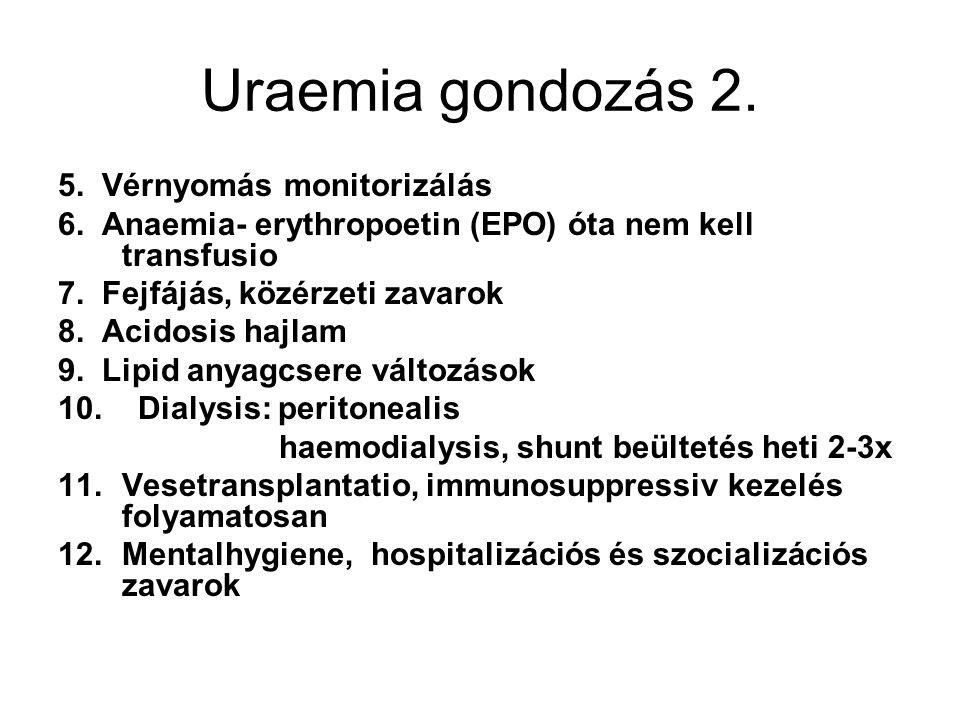 Uraemia gondozás 2.5. Vérnyomás monitorizálás 6.