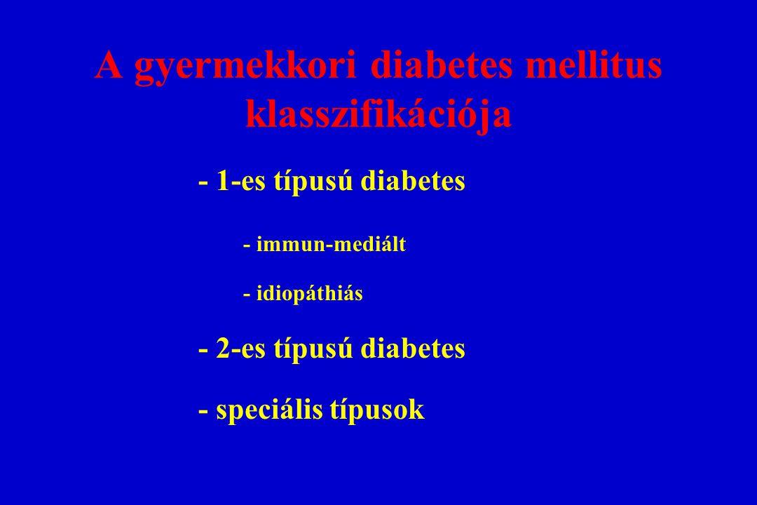 A gyermekkori diabetes mellitus (DM),a csőkkent glukóz tolerancia (IGT ) és a kóros éhomi vércukorszint (KÉV) diagnosztikus kritériumai ( WHO 1998) Vércukorszintek KÉV IGT DM Éhomi szint (mmol/l) 6,1 - 7,0 - > 7,0 2 órás postprand.