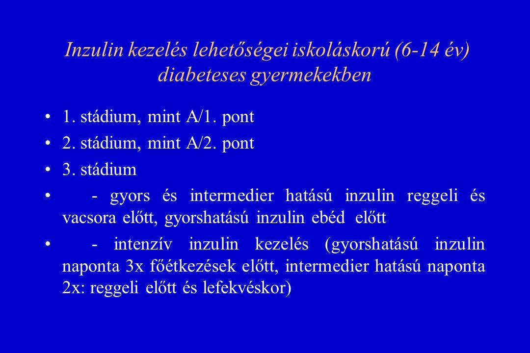 Inzulin kezelés lehetőségei iskoláskorú (6-14 év) diabeteses gyermekekben 1. stádium, mint A/1. pont 2. stádium, mint A/2. pont 3. stádium - gyors és