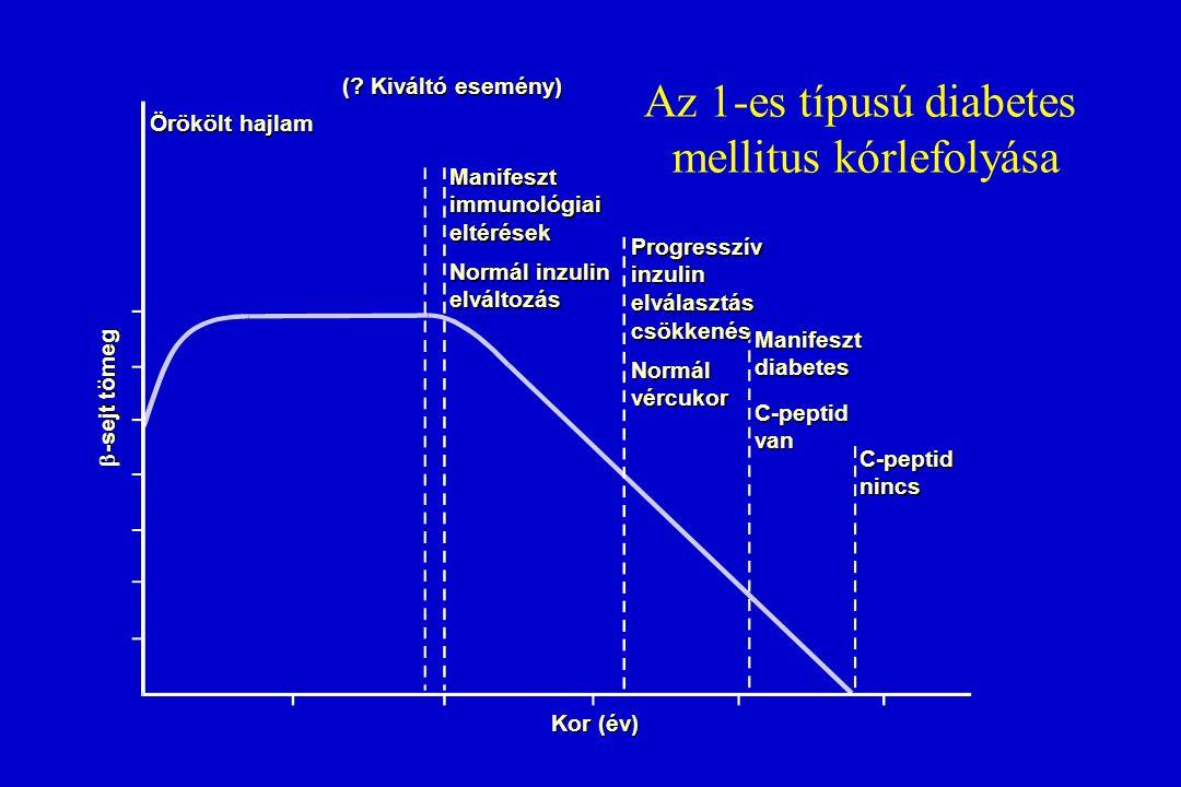 Humán adatok - diabeteses gyermekek vérében az 1-es tip.