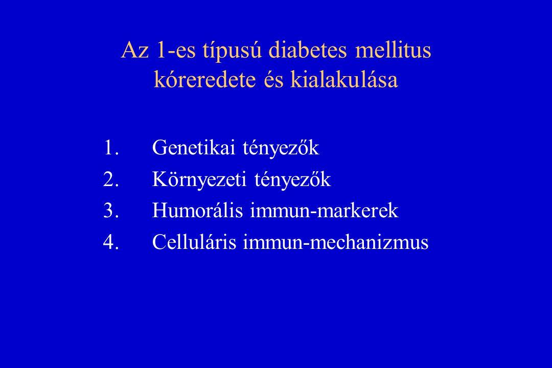 Immun markerek praediabeteses és diabeteses állapotban ICA (islet cell antibodies) sziget-sejt ellenes antitestek –IgG típus; cytoplazma ellenes egészségesekben, praediabeteses állapotban, újonnan diagnosztizált betegekben (6 hó-3 évig) IAA (insulin auto-antibodies) inzulin auto-antitestek,praediabetesben és fiatalkorú diabetesesekben Anti-GAD (glutaminsav dekarboxilase)=anti 64 kDA antigén; stiff man syndrómában, praediabetesben IA-2 (ICA 512) IA-2 (ICA 512) tyrosin phosphatase (islet cell antigen 2) ellenes antitest, újonnan diagnosztizált 1DM-ben 48%-ban