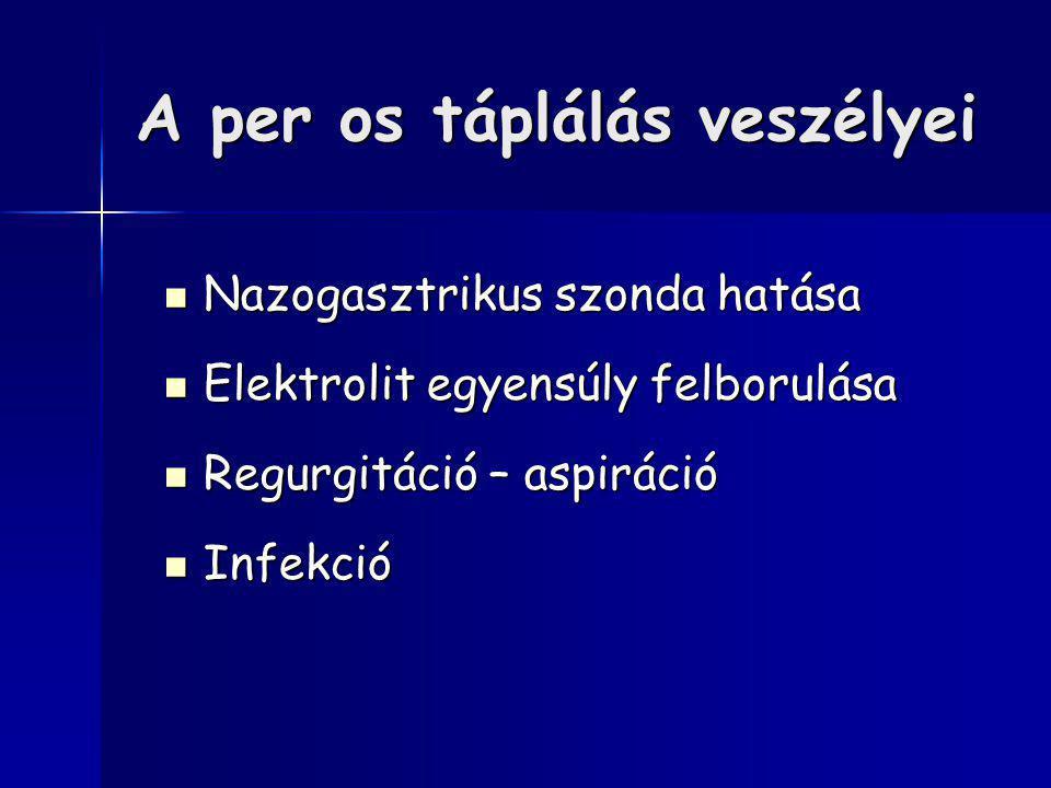 A per os táplálás veszélyei Nazogasztrikus szonda hatása Nazogasztrikus szonda hatása Elektrolit egyensúly felborulása Elektrolit egyensúly felborulása Regurgitáció – aspiráció Regurgitáció – aspiráció Infekció Infekció