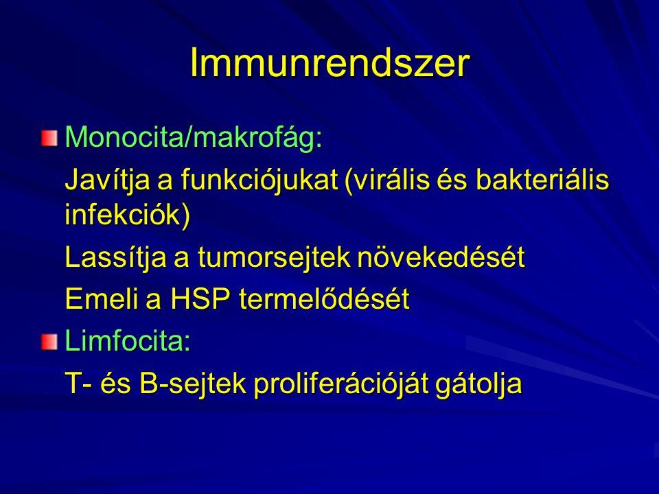 Immunrendszer Monocita/makrofág: Javítja a funkciójukat (virális és bakteriális infekciók) Lassítja a tumorsejtek növekedését Emeli a HSP termelődését Limfocita: T- és B-sejtek proliferációját gátolja
