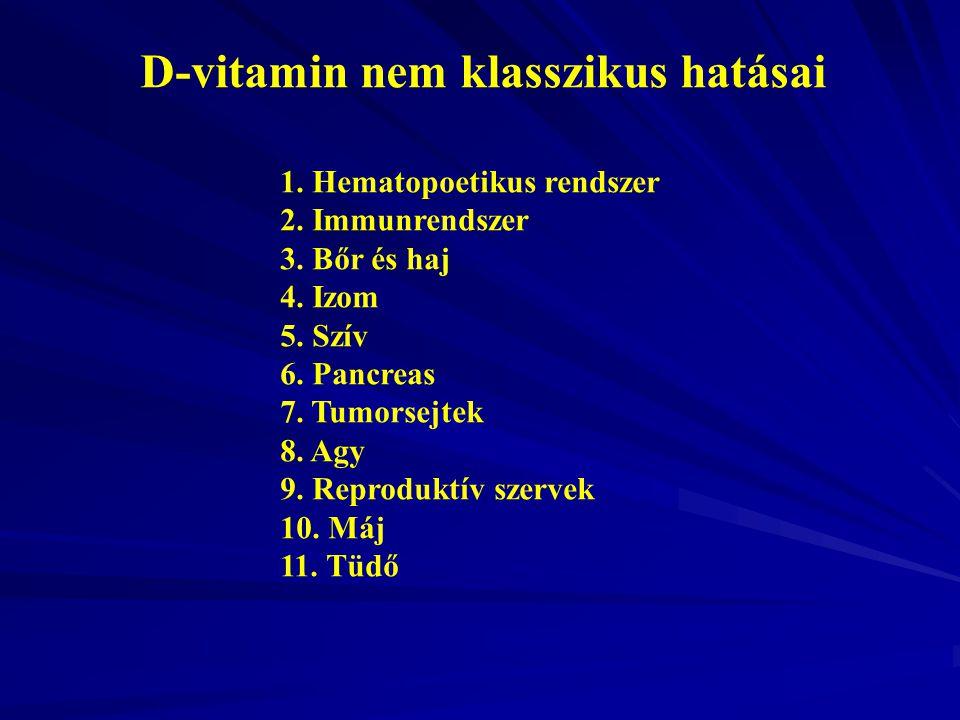 D-vitamin nem klasszikus hatásai 1. Hematopoetikus rendszer 2. Immunrendszer 3. Bőr és haj 4. Izom 5. Szív 6. Pancreas 7. Tumorsejtek 8. Agy 9. Reprod