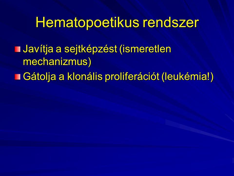Hematopoetikus rendszer Javítja a sejtképzést (ismeretlen mechanizmus) Gátolja a klonális proliferációt (leukémia!)