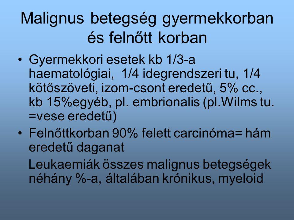 Malignus betegség gyermekkorban és felnőtt korban Gyermekkori esetek kb 1/3-a haematológiai, 1/4 idegrendszeri tu, 1/4 kötőszöveti, izom-csont eredetű, 5% cc., kb 15%egyéb, pl.