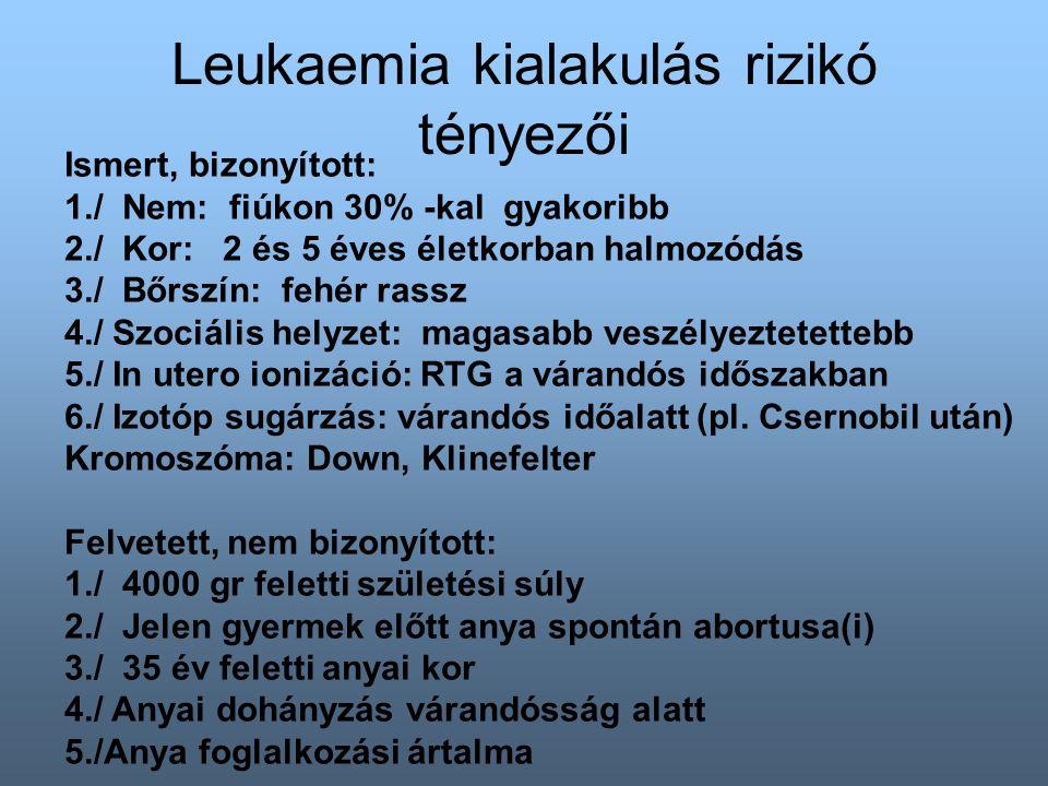 Leukaemia kialakulás rizikó tényezői Ismert, bizonyított: 1./ Nem: fiúkon 30% -kal gyakoribb 2./ Kor: 2 és 5 éves életkorban halmozódás 3./ Bőrszín: fehér rassz 4./ Szociális helyzet: magasabb veszélyeztetettebb 5./ In utero ionizáció: RTG a várandós időszakban 6./ Izotóp sugárzás: várandós időalatt (pl.