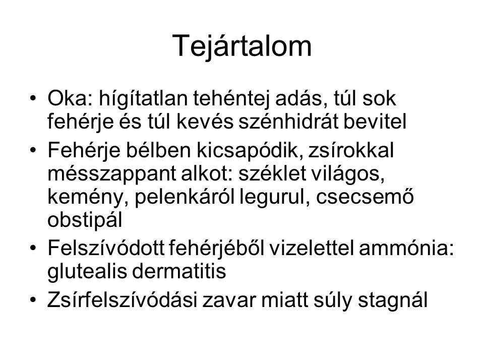 Tejártalom Oka: hígítatlan tehéntej adás, túl sok fehérje és túl kevés szénhidrát bevitel Fehérje bélben kicsapódik, zsírokkal mésszappant alkot: széklet világos, kemény, pelenkáról legurul, csecsemő obstipál Felszívódott fehérjéből vizelettel ammónia: glutealis dermatitis Zsírfelszívódási zavar miatt súly stagnál