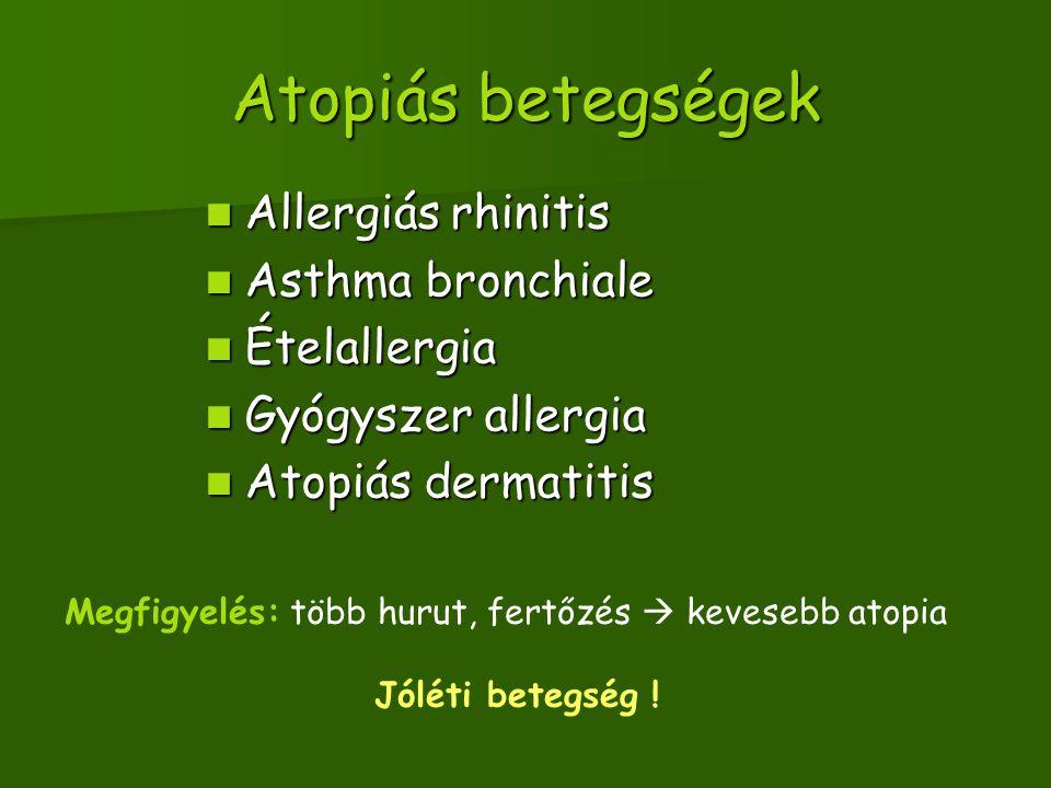Atopiás betegségek Allergiás rhinitis Allergiás rhinitis Asthma bronchiale Asthma bronchiale Ételallergia Ételallergia Gyógyszer allergia Gyógyszer allergia Atopiás dermatitis Atopiás dermatitis Megfigyelés: több hurut, fertőzés  kevesebb atopia Jóléti betegség !