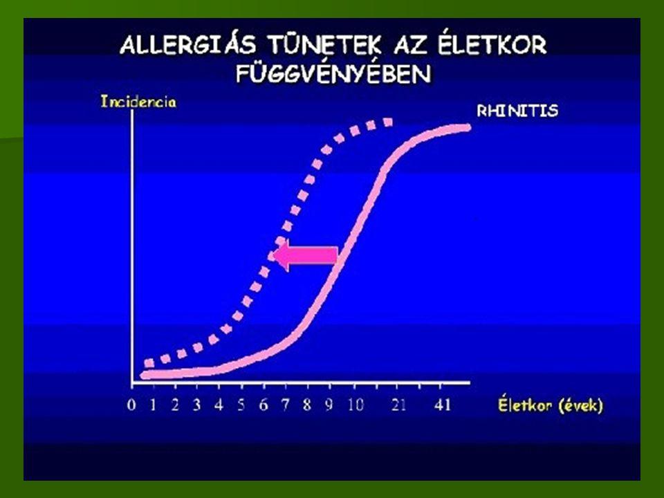 Az allergénszegény környezet A magas rizikójú csecsemő anyatejes táplálást kapjon.