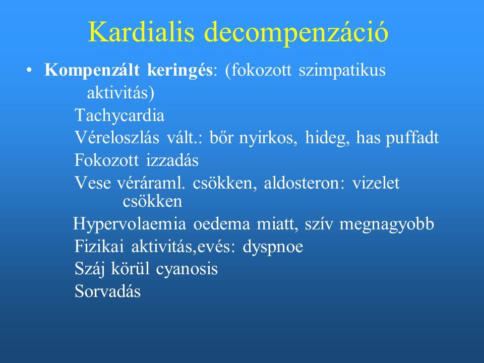 Kardialis decompenzáció Kompenzált keringés: (fokozott szimpatikus aktivitás) Tachycardia Véreloszlás vált.: bőr nyirkos, hideg, has puffadt Fokozott