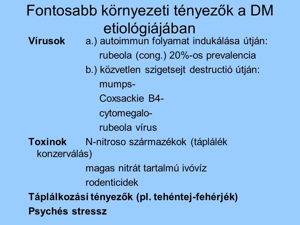 Fontosabb környezeti tényezők a DM etiológiájában Vírusoka.) autoimmun folyamat indukálása útján: rubeola (cong.) 20%-os prevalencia b.) közvetlen szi