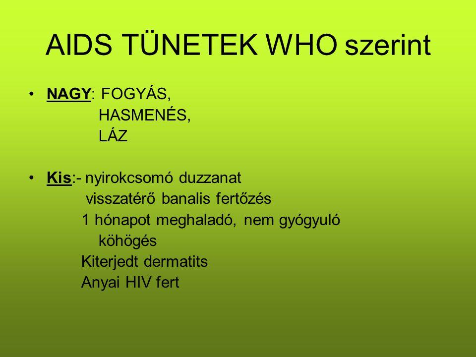 AIDS TÜNETEK WHO szerint NAGY: FOGYÁS, HASMENÉS, LÁZ Kis:- nyirokcsomó duzzanat visszatérő banalis fertőzés 1 hónapot meghaladó, nem gyógyuló köhögés