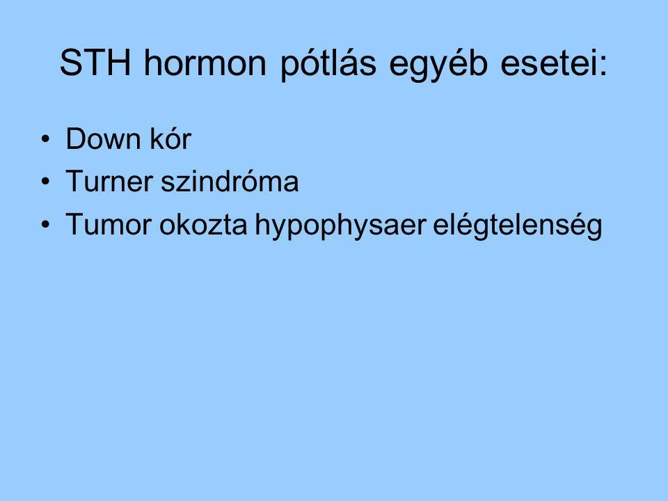STH hormon pótlás egyéb esetei: Down kór Turner szindróma Tumor okozta hypophysaer elégtelenség