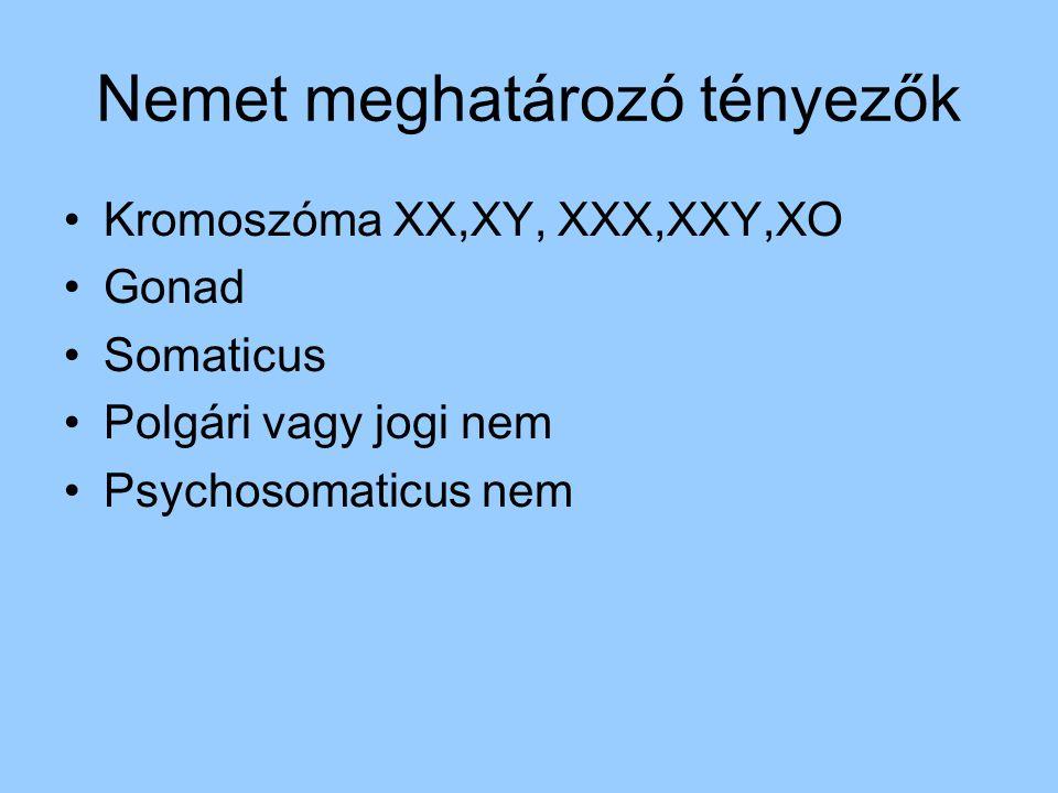 Nemet meghatározó tényezők Kromoszóma XX,XY, XXX,XXY,XO Gonad Somaticus Polgári vagy jogi nem Psychosomaticus nem