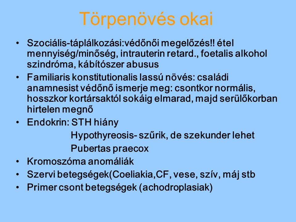 Törpenövés okai Szociális-táplálkozási:védőnői megelőzés!! étel mennyiség/minőség, intrauterin retard., foetalis alkohol szindróma, kábítószer abusus