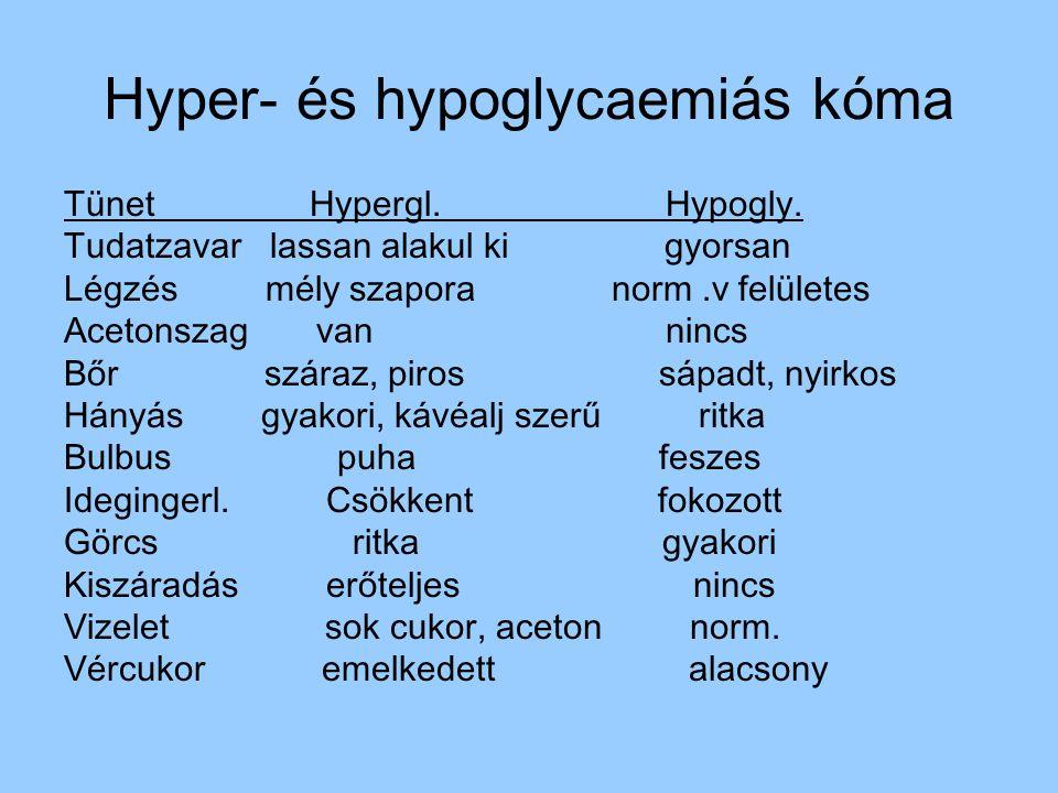Hyper- és hypoglycaemiás kóma Tünet Hypergl. Hypogly. Tudatzavar lassan alakul ki gyorsan Légzés mély szapora norm.v felületes Acetonszag van nincs Bő
