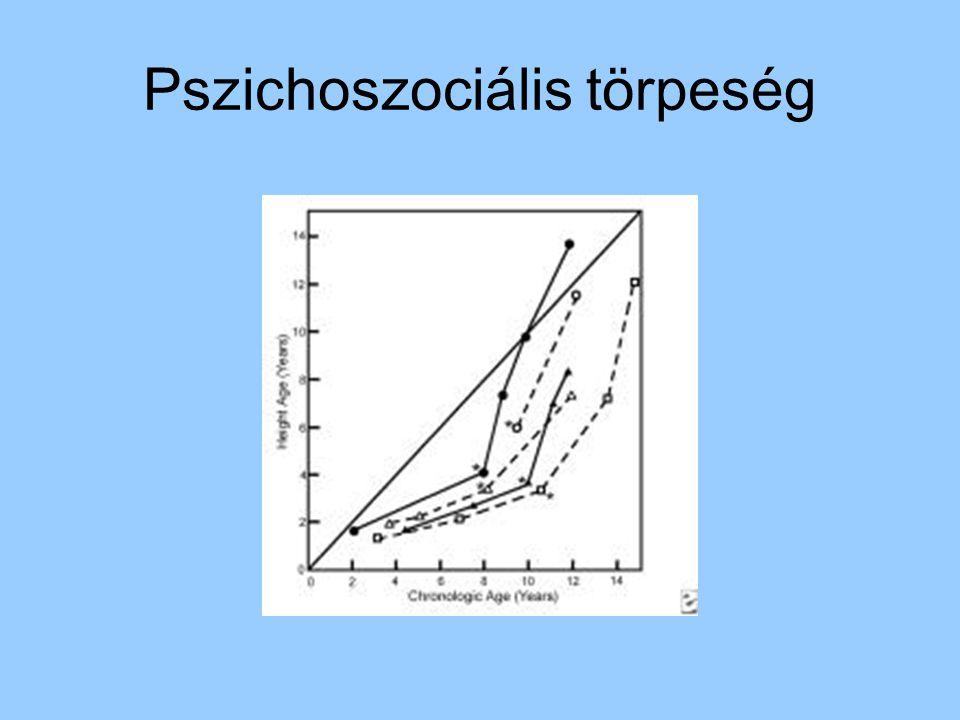 Hypophyser törpe Előfordulás: 1:4000 Ok: STH hordozó gén defekt, trauma,tu,inf Tünet:2-3 éves korra PROPORCIONALT törpe.Kis orr,kéz, láb(acromicria), arckoponya nem nő, testarány kigyermek korra jellemző.